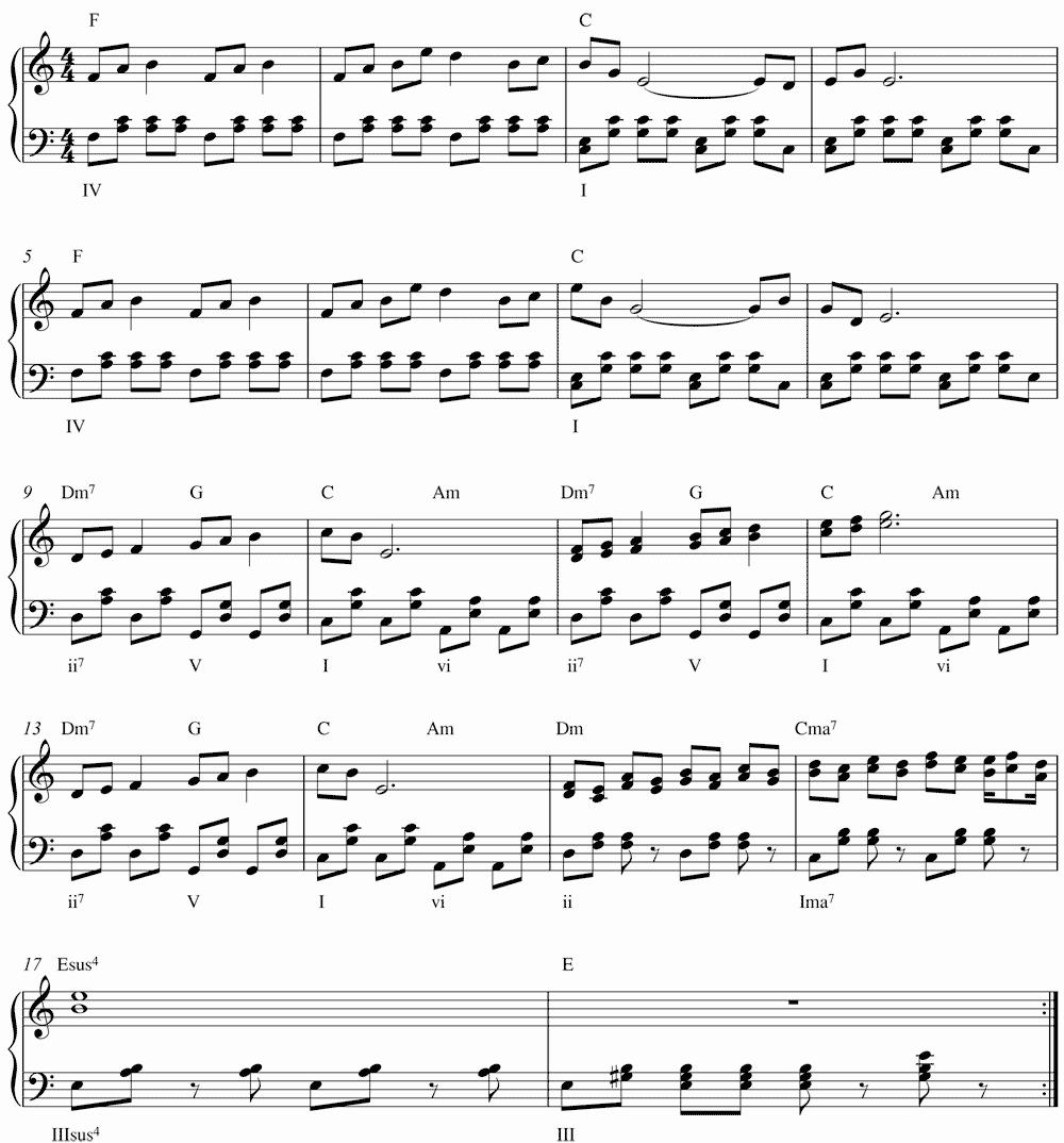 Danbruno ocarina music in the legend of zelda ocarina of time audio sample hexwebz Image collections